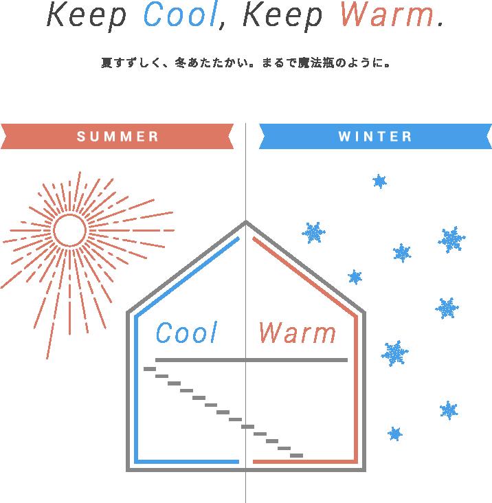 Keep Cool,Keep Warm 夏すずしく、冬あたたかい。まるで魔法瓶のように。
