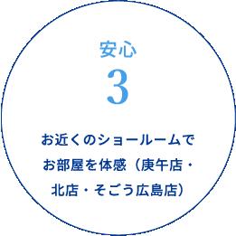 安心3 お近くのショールームでお部屋を体感(庚午店・北店・そごう広島店)