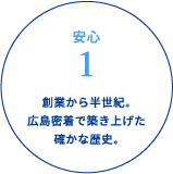 安心1 創業から半世紀。広島密着で築き上げた確かな歴史。